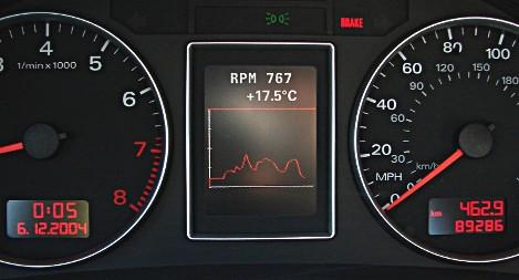 Wwwqmatiscom The Vfiz Big Speed Display In A4 B7